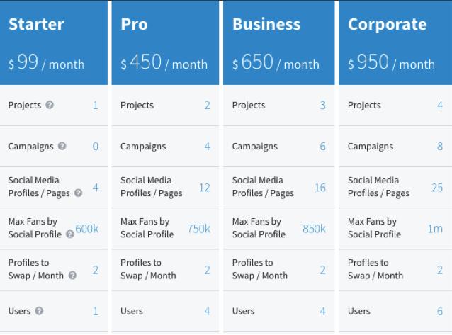 socialmetrix_precios